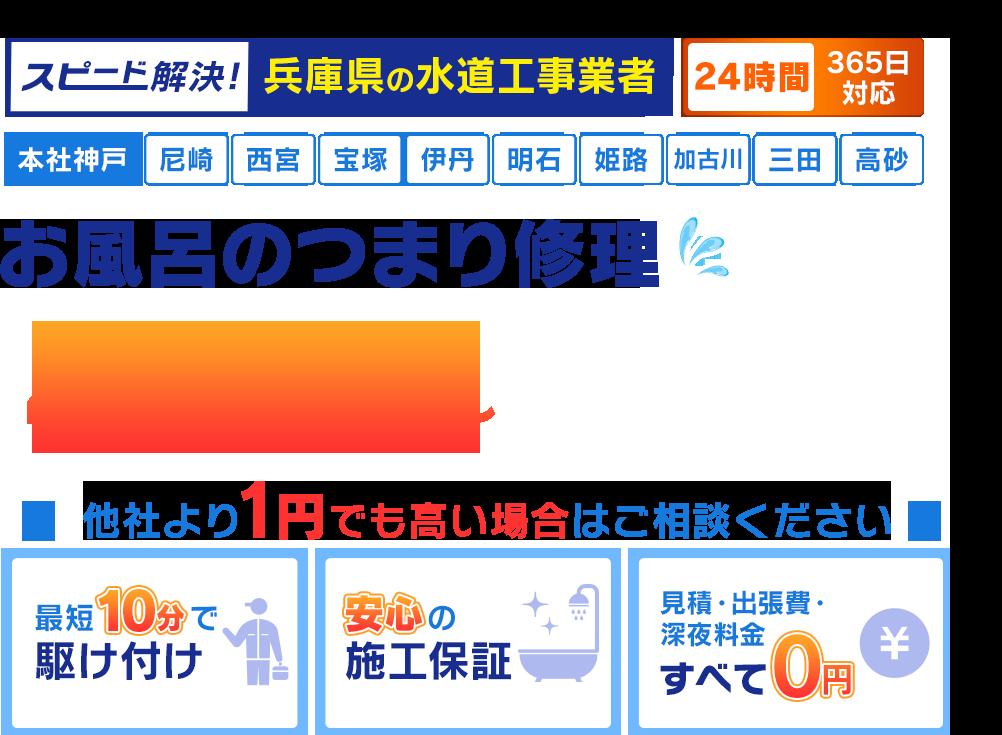 スピード解決!神戸市の水道工事業者 神戸市のお風呂つまり修理480円~