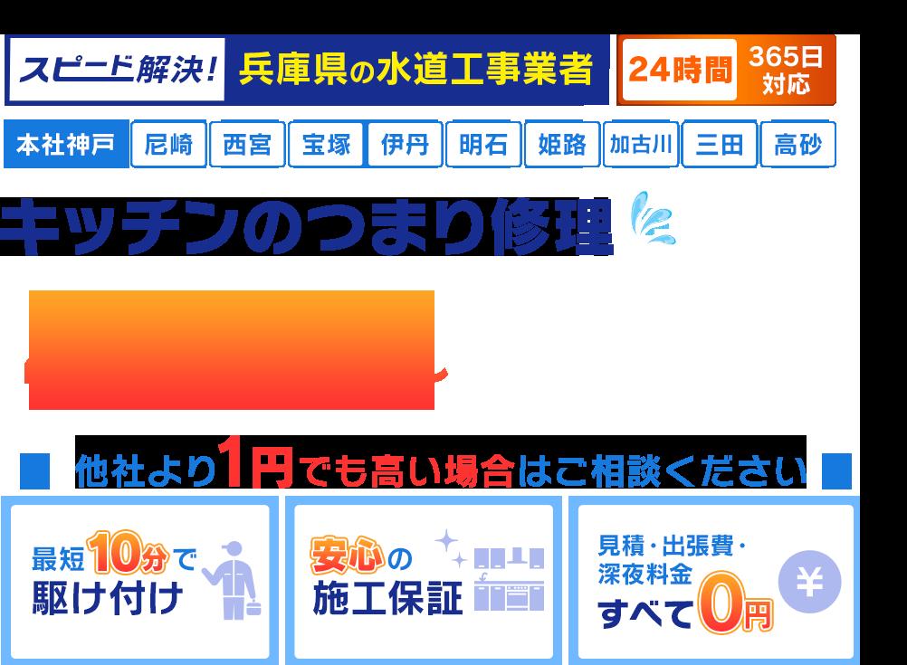 スピード解決!神戸市の水道工事業者 神戸市のキッチンつまり修理480円~